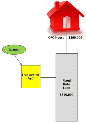 res-Fixed-Rate-Loan